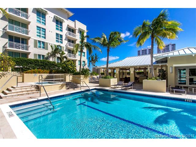 CITY PALMS WEST PALM BEACH REAL ESTATE