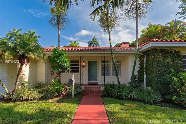 BISCAYNE PARK REALTY